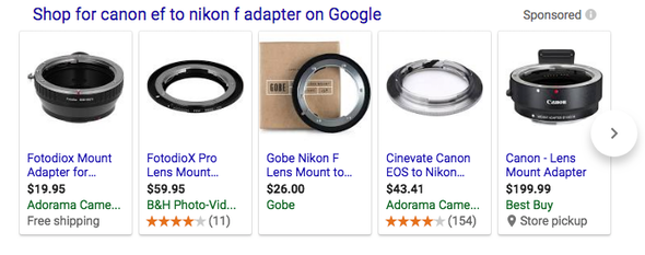Nikon Lenses on Canon EF Cameras